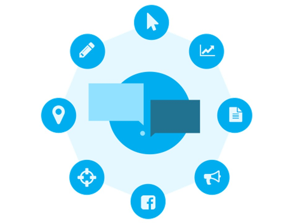 virtual assistant, iot, internet of things, crm
